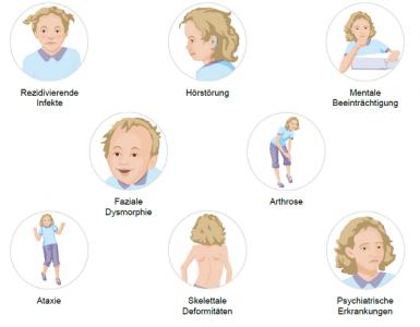 Symptome der Alpha-Mannosidose, © Chiesi GmbH